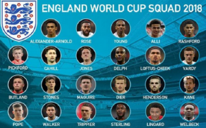 England Provisional Squad for the 2018 FIFA World Cup Russia